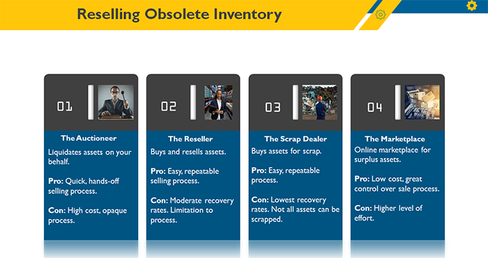 Reselling Obsolete Inventory