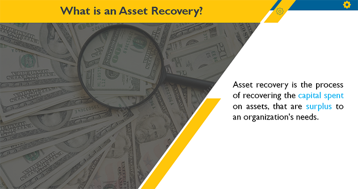 what is asset recovery